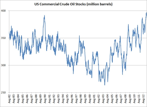 us commercial crude oil stocks 06 14 13 resized 600